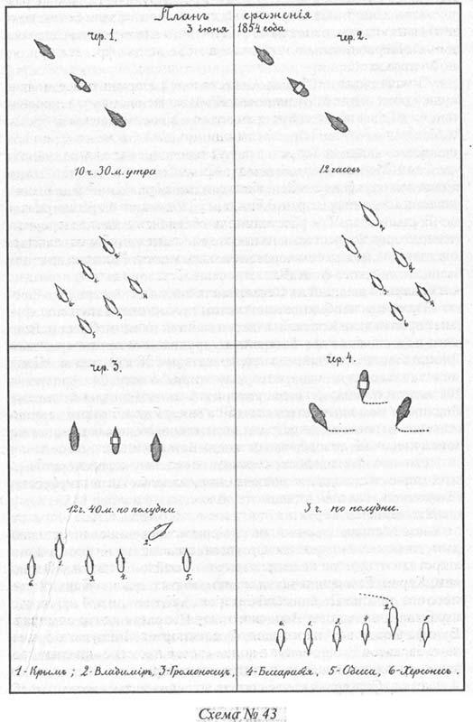 Схема №43. План сражения 3